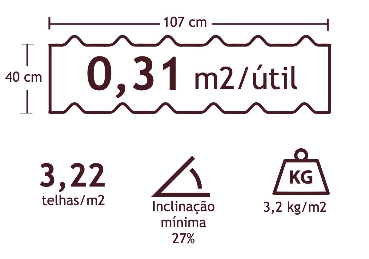 Características da telha ecológica Onduvilla