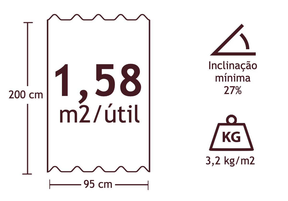 Características da telha ecológica stilo