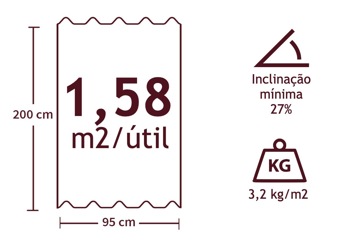 Características da telha ecológica stilo 3d