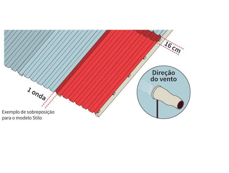 Ilustração mostrando sobreposição de telhas