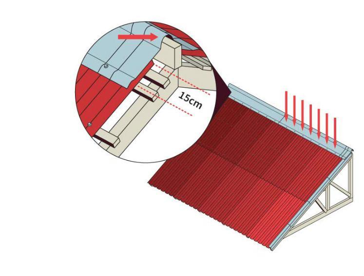 Ilustração mostrando como instalar cumeeira em um telhado com telha ecológica