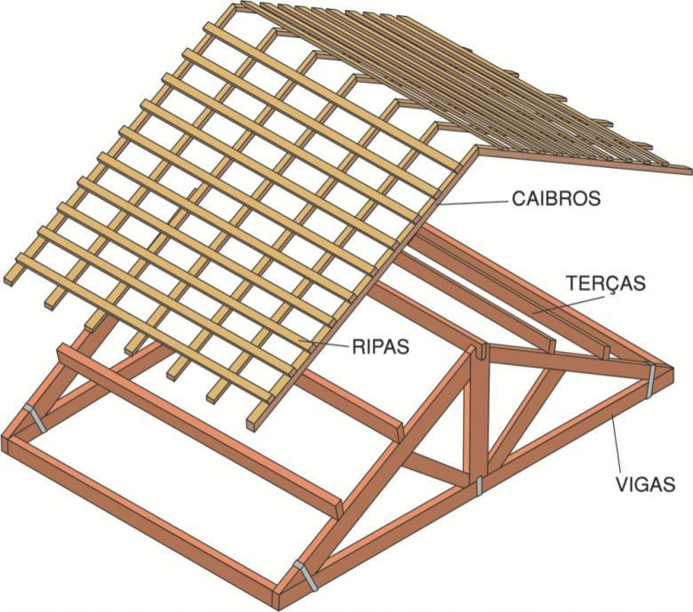 Desenho de telhado